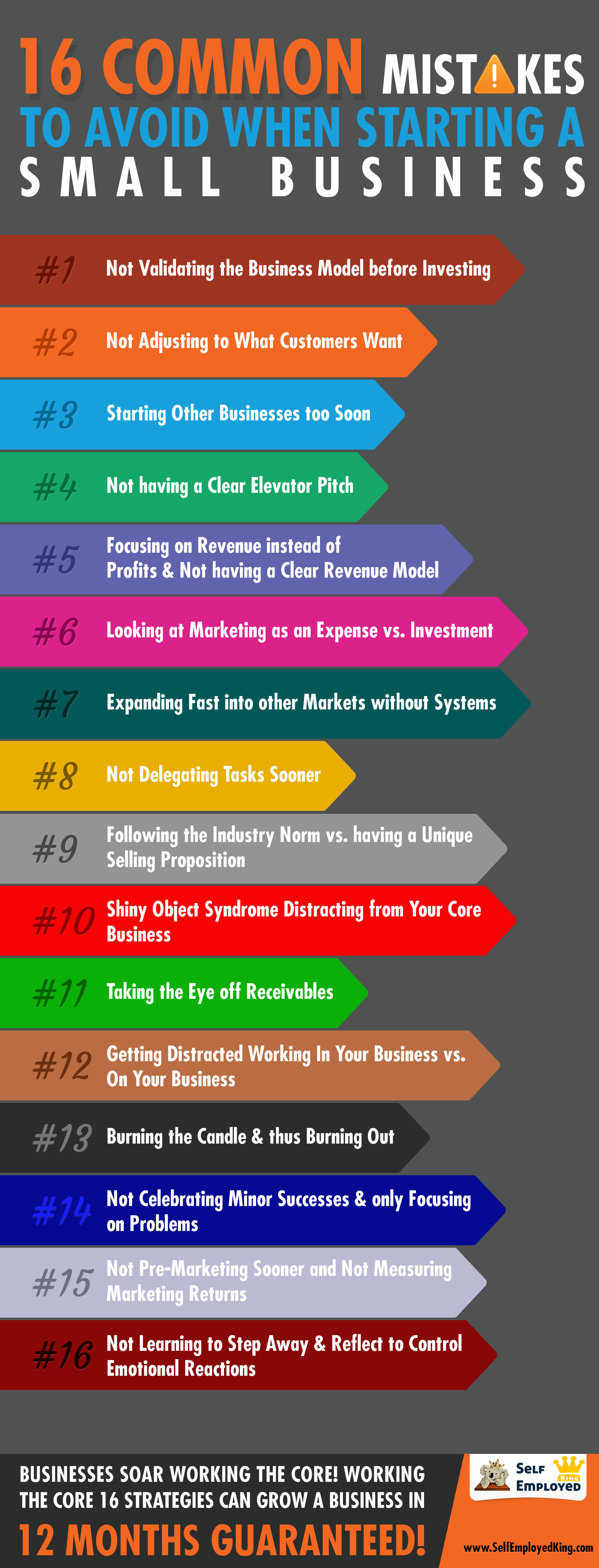 Common-Mistakes-When-Starting-A-Small-Business