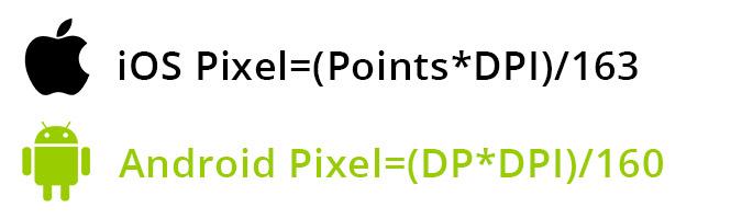 Android-Iphone-DPI-Pixels