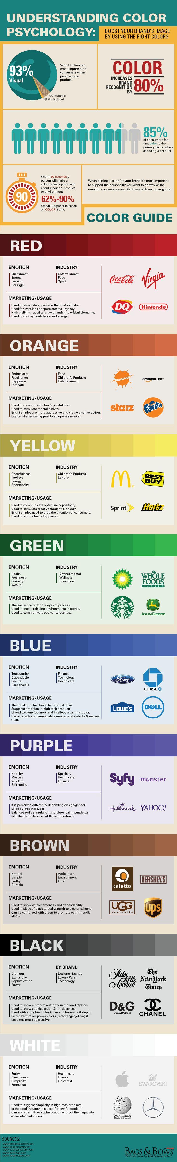 Branding-colors-in-web-design
