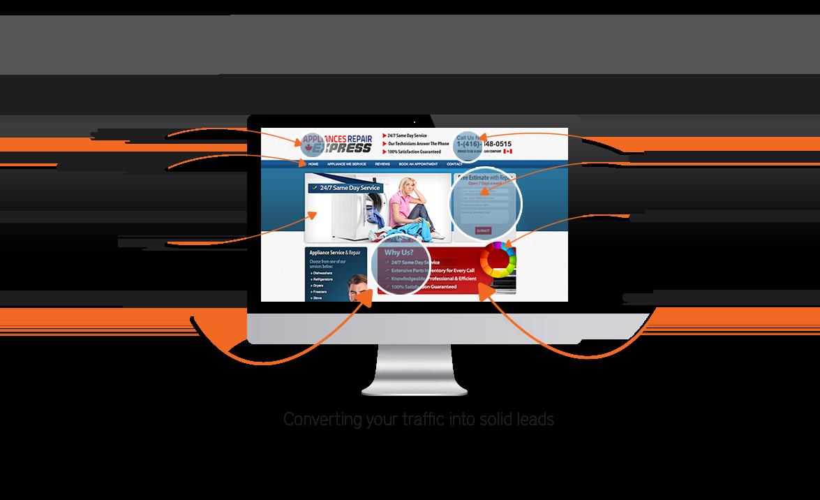 Ecommerce website optimization tips