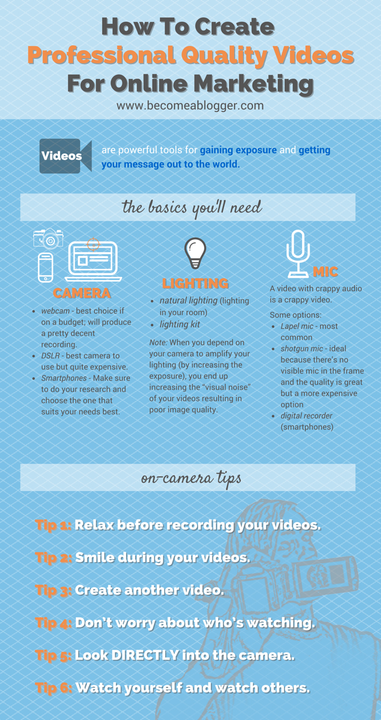 How-To-Create-Professional-Video-Marketing