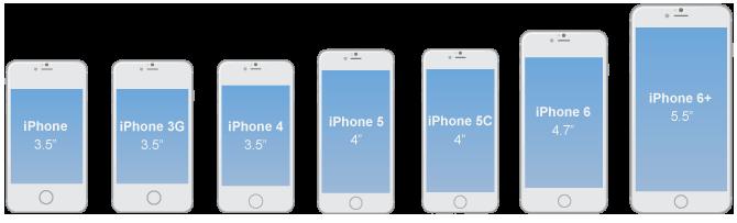 Iphone-screen-sizes