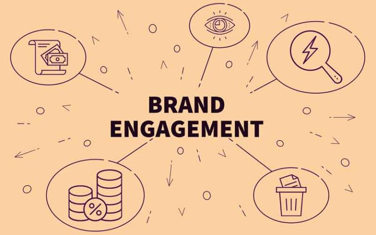 More-Engagement-With-Your-Brand