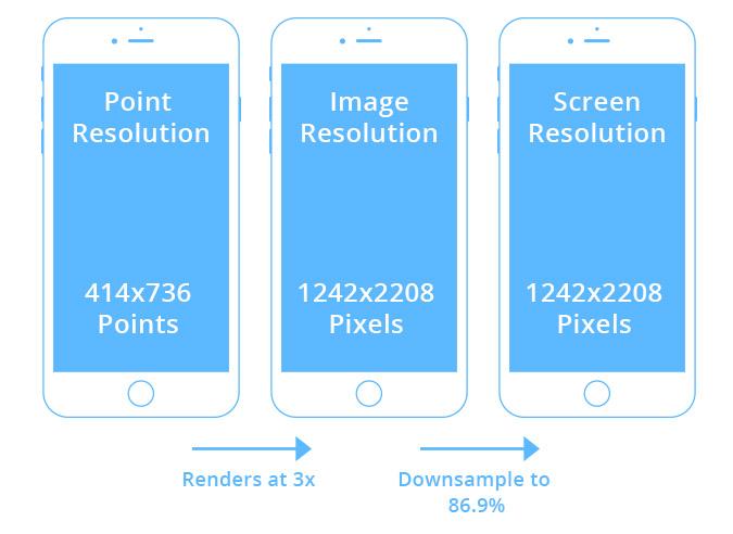 Pixels-For-Iphone-App