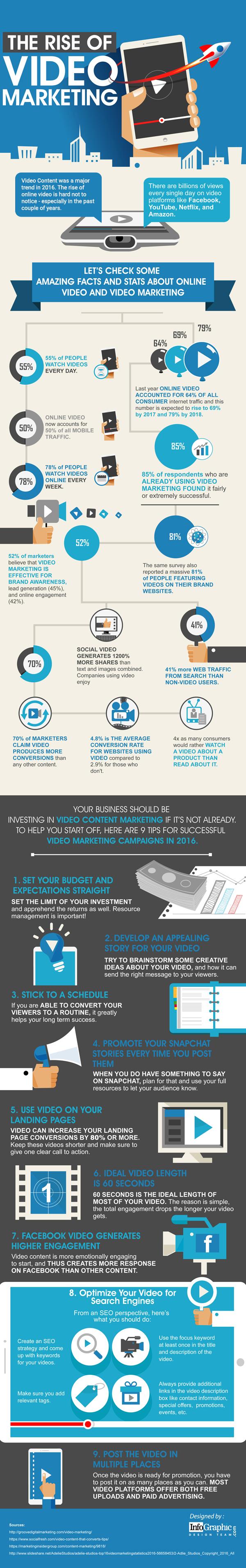 Rise-Video-marketing