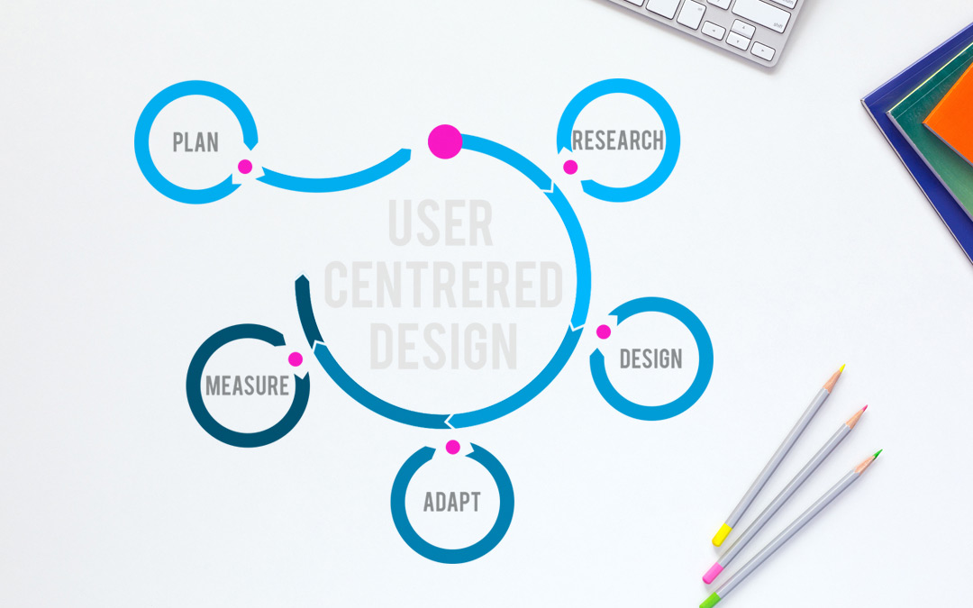 UCD user centered approach