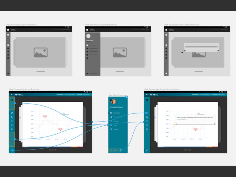 Wireframes-To-UI-Design-Presentation