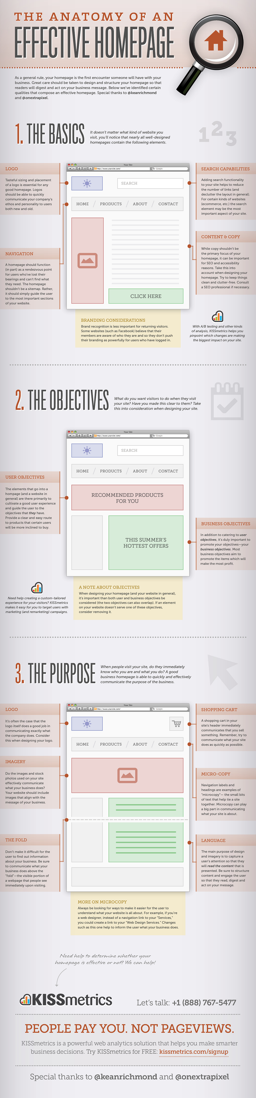elements of effective homepage think360