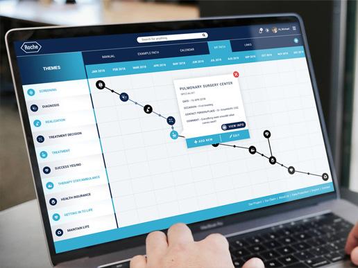 Online Patient Medical