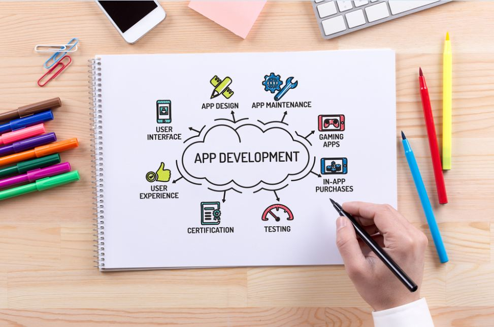 10 Great Android App Development Tools In 2018