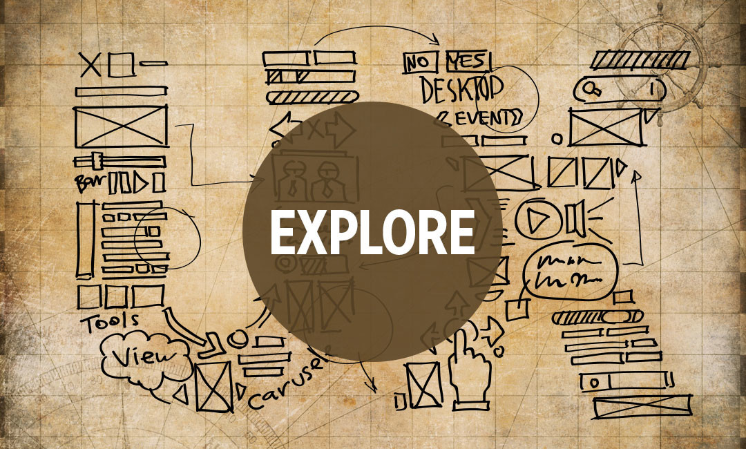 Explore UX – Third Step of UX Strategy From Start To Launch A Product