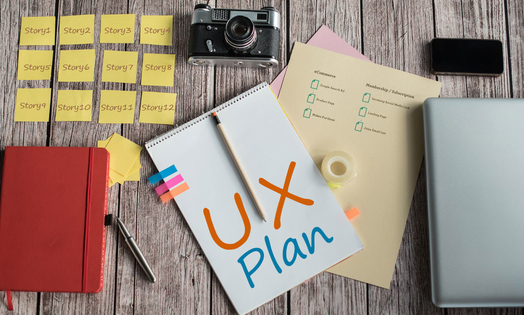 UX Plan – Second Step of UX Strategy From Start To Launch A Product