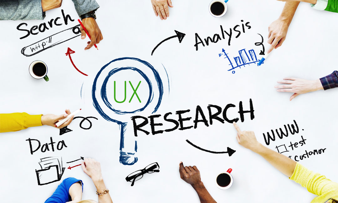 UX Research - First Step of UX Strategy From Start To Launch A Product