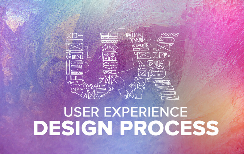 Why designers should follow User Experience Process for a product startup?