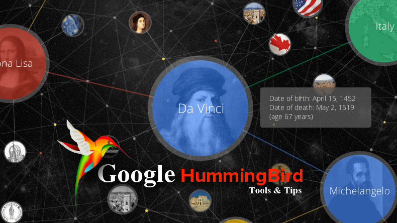 How to do SEO For Google HummingBird in 2014