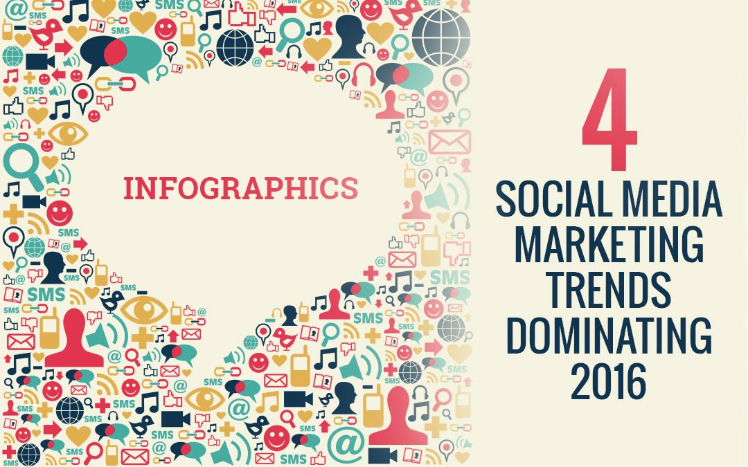 4 Social Media Marketing Trends Dominating 2016 – Infographics