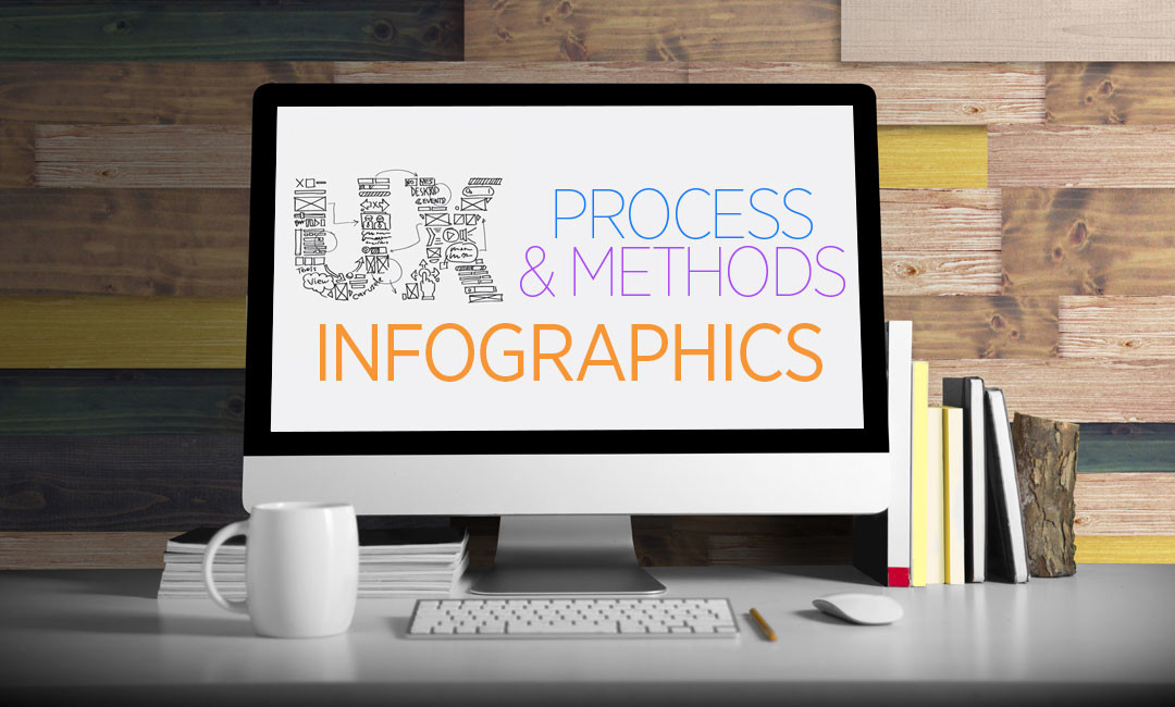 UX Process and Methods – Infographics