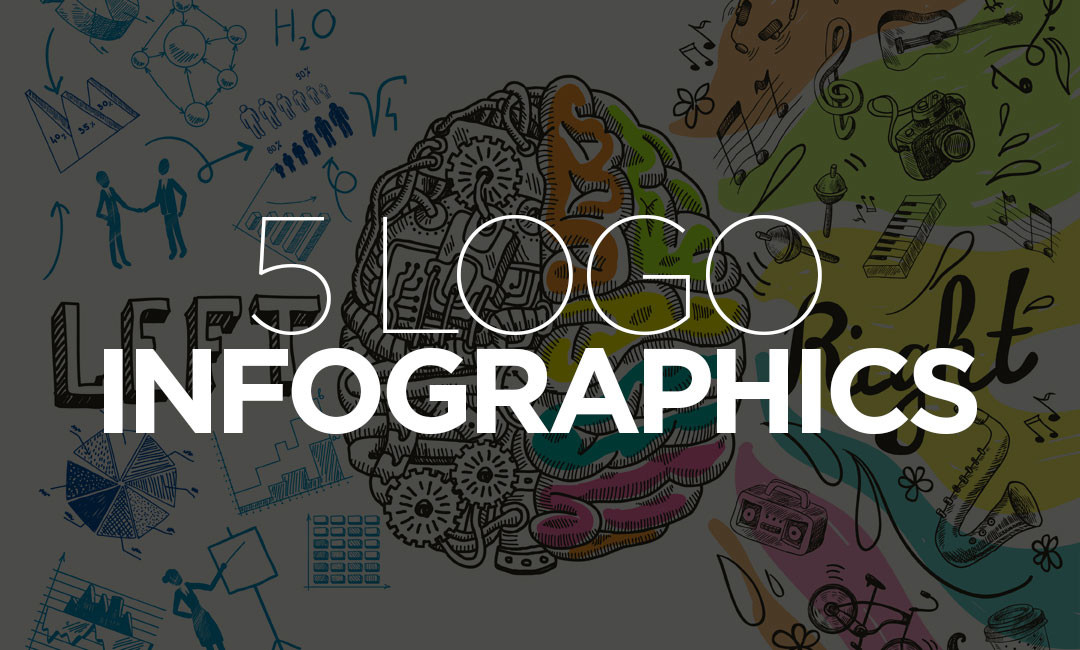 5 Logo Infographics Will Help You To Crack Your Company Branding