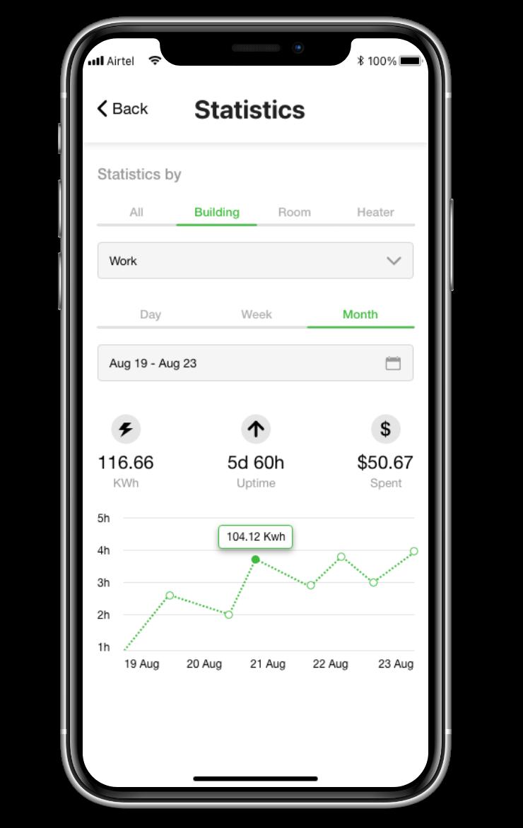 About Envi App