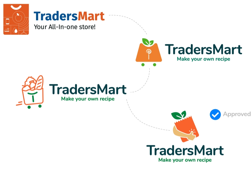 TradersMart Logo Journey