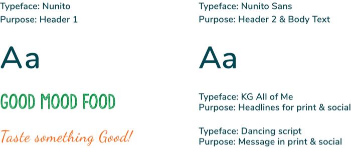 TradersMart Typography